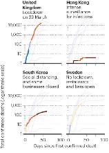 'COVID-19를 얼마나 효과적으로 억제할 것인가' 대해, 홍콩은 전 세계에 한 가지 교훈을 주는 것으로 보인다. 750만 명의 인구를 가진 홍콩은 겨우 4명의...
