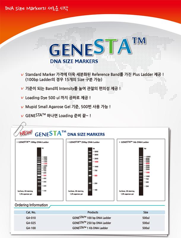 신제품신기술 Gt Bio마켓 Gt Bric