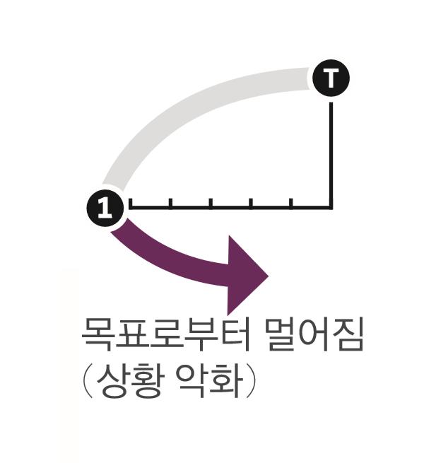 """2020! """"젠더와 생물다양성"""" 아이치 목표 계기판 """"맑음?!"""""""