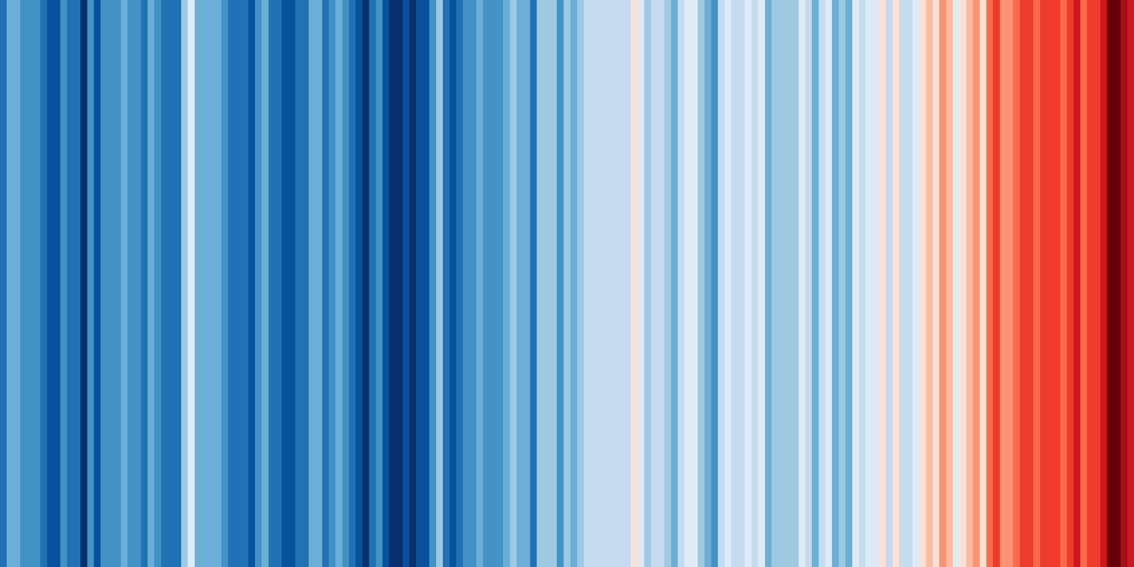 1850-2018년 지구 온난화 줄무늬