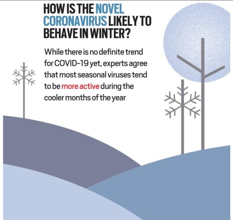 코로나19 집단감염, 이번 겨울에 악화될 수 있는 이유