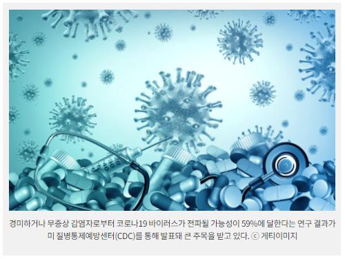 경미하거나 무증상 감염자로부터 코로나19 바이러스가 전파될 가능성이 59%에 달한다는 연구 결과가 미 질병통제예방센터(CDC)를 통해 발표돼 큰 주목을 받고 있다