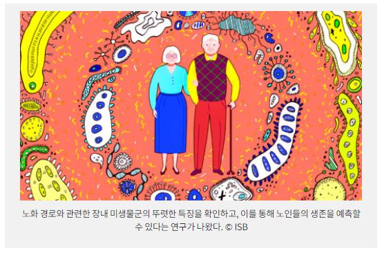 노화 경로와 관련한 장내 미생물군의 뚜렷한 특징을 확인하고, 이를 통해 노인들의 생존을 예측할 수 있다는 연구가 나왔다